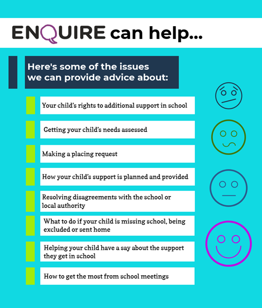 Enquire can help with....